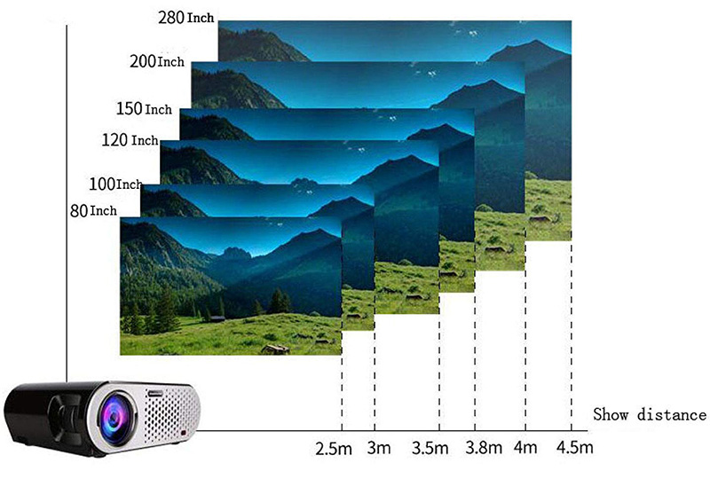 Mini Projecteur BHUE GP90 Maison Projecteur HD 1080P - Qualité image